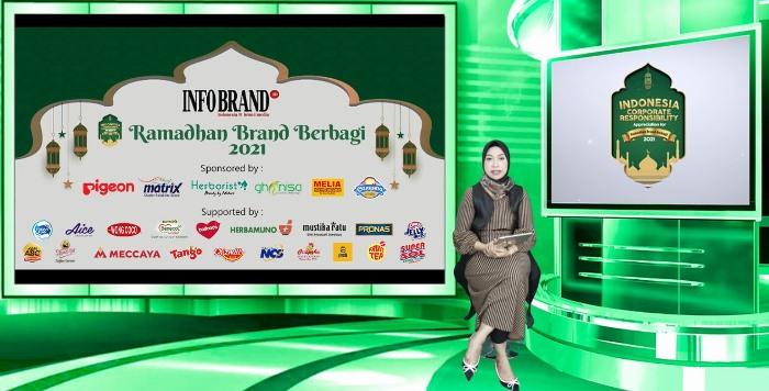INDONESIA CORPORATE RESPONBILITIY APPRECIATION FOR RAMADHAN BRAND BERBAGI 2021